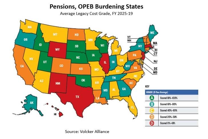 Pensions, OPEB Burdening States
